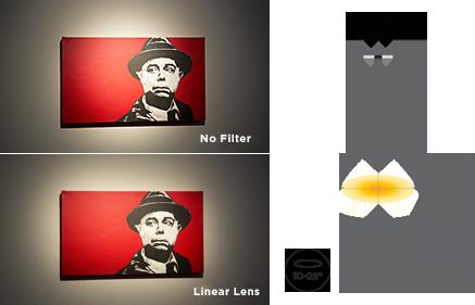 Lighting-Inspiration.com_Soraa_snap-beam