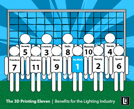 "Contributed Article: The ""3D Printing Eleven"" – Benefits for the Lighting Industry"