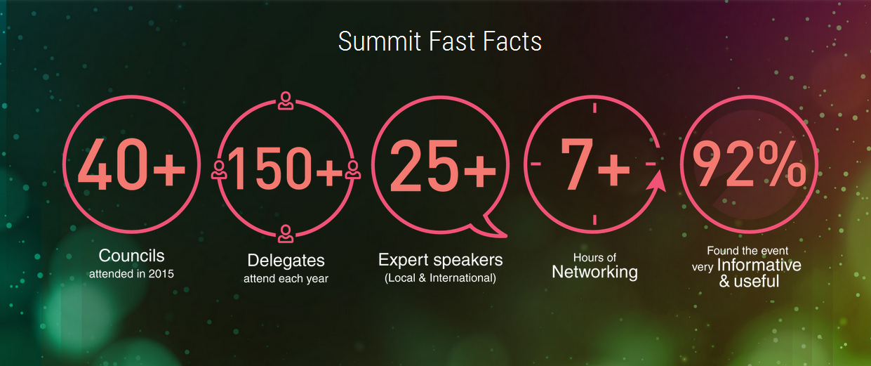 Australian Smart Lighting Summit 2016 - Facts & Figures 2015 Event