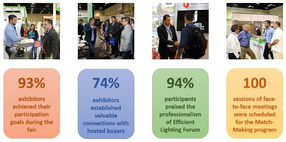 Picture of Fact & Figures of Interlumi Panama 2017